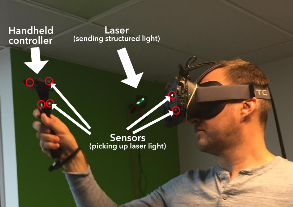 Laser and sensors for Vive